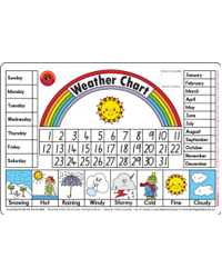 PLACEMAT KIDS WEATHER CHART